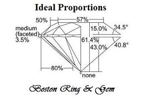 ideal-cut